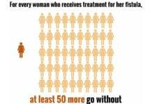 Kenyan-Collective-End-Obstetric-Fistula